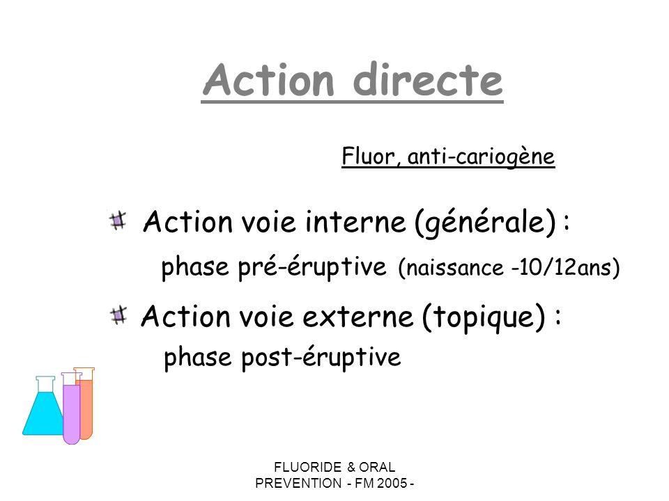 FLUORIDE & ORAL PREVENTION - FM 2005 - Action directe Action voie interne (générale) : phase pré-éruptive (naissance -10/12ans) Fluor, anti-cariogène