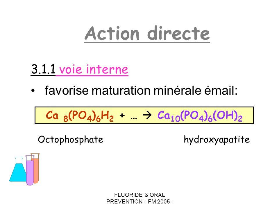 FLUORIDE & ORAL PREVENTION - FM 2005 - favorise maturation minérale émail: Ca 8 (PO 4 ) 6 H 2 + … Ca 10 (PO 4 ) 6 (OH) 2 Octophosphate hydroxyapatite