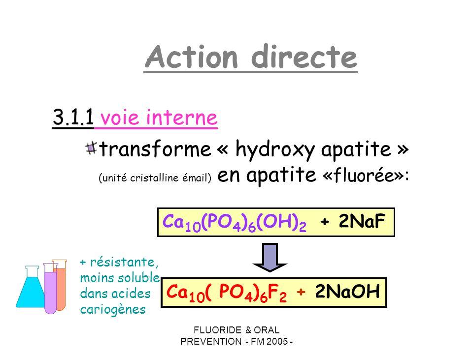 FLUORIDE & ORAL PREVENTION - FM 2005 - transforme « hydroxy apatite » (unité cristalline émail) en apatite «fluorée»: Ca 10 (PO 4 ) 6 (OH) 2 + 2NaF Ca