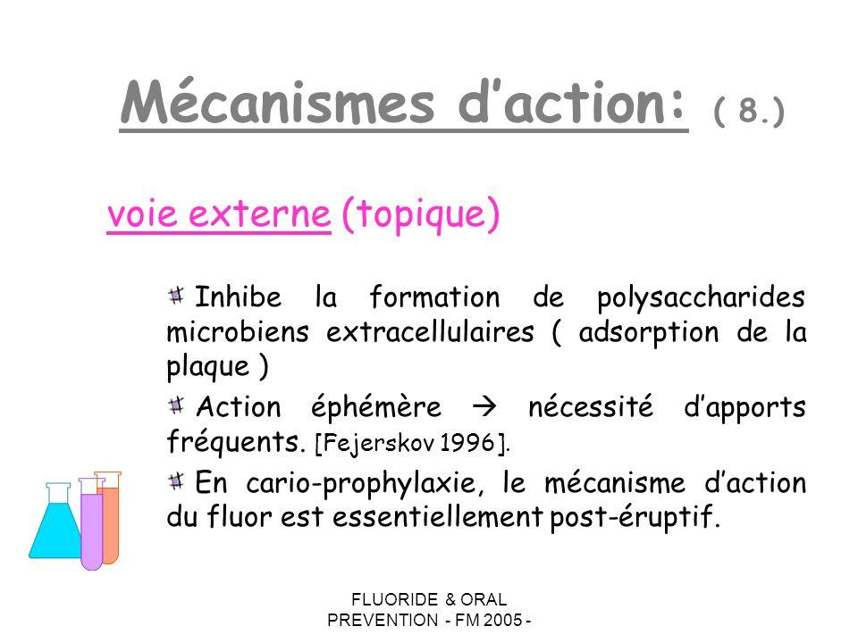 FLUORIDE & ORAL PREVENTION - FM 2005 - Inhibe la formation de polysaccharides microbiens extracellulaires ( adsorption de la plaque ) Action éphémère