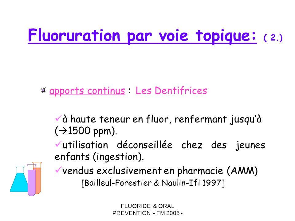FLUORIDE & ORAL PREVENTION - FM 2005 - Fluoruration par voie topique: ( 2.) apports continus : Les Dentifrices à haute teneur en fluor, renfermant jus