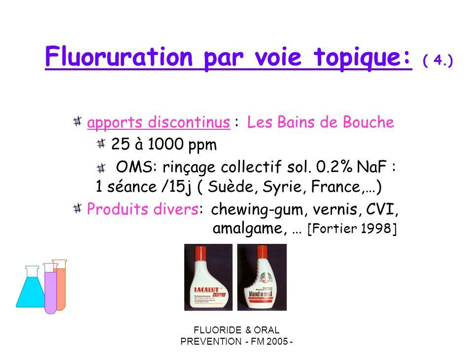 FLUORIDE & ORAL PREVENTION - FM 2005 - Fluoruration par voie topique: ( 4.) apports discontinus : Les Bains de Bouche 25 à 1000 ppm OMS: rinçage colle