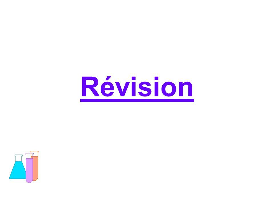 FLUORIDE & ORAL PREVENTION - FM 2005 - Fluoruration par voie topique: ( 3.) apports discontinus : Les Gels 0,5 à 2 % de fluorures + acide phosphorique ( déminéralisation émail fixation ions fluor).