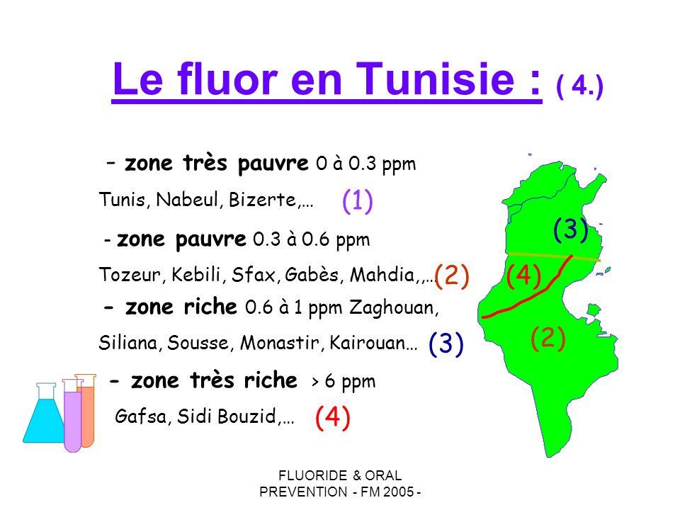 FLUORIDE & ORAL PREVENTION - FM 2005 - Le fluor en Tunisie : ( 4.) - zone très pauvre 0 à 0.3 ppm Tunis, Nabeul, Bizerte,… - zone pauvre 0.3 à 0.6 ppm