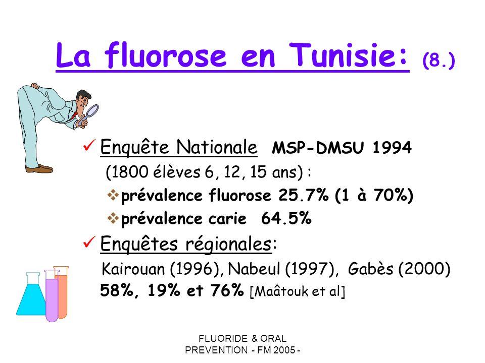 FLUORIDE & ORAL PREVENTION - FM 2005 - La fluorose en Tunisie: (8.) Enquête Nationale MSP-DMSU 1994 (1800 élèves 6, 12, 15 ans) : prévalence fluorose