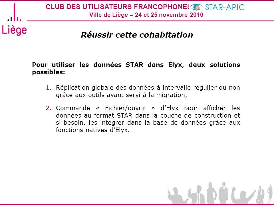 CLUB DES UTILISATEURS FRANCOPHONES STAR-APIC 2010 Ville de Liège – 24 et 25 novembre 2010 Réussir cette cohabitation Pour utiliser les données STAR da