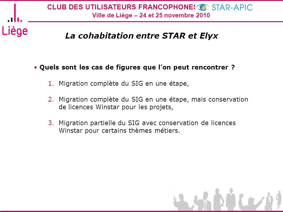 CLUB DES UTILISATEURS FRANCOPHONES STAR-APIC 2010 Ville de Liège – 24 et 25 novembre 2010 La cohabitation entre STAR et Elyx Quels sont les cas de fig
