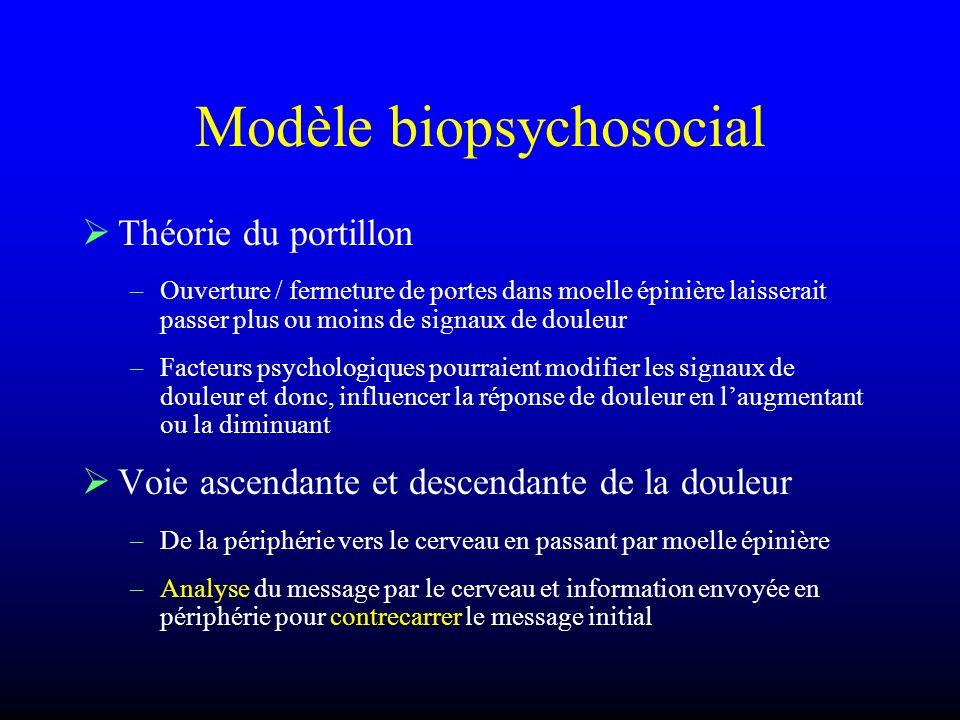 Modèle biopsychosocial Théorie du portillon –Ouverture / fermeture de portes dans moelle épinière laisserait passer plus ou moins de signaux de douleu