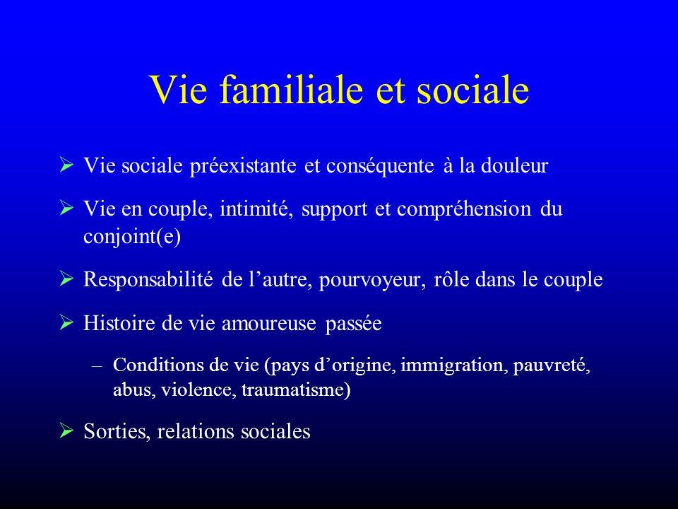 Vie familiale et sociale Vie sociale préexistante et conséquente à la douleur Vie en couple, intimité, support et compréhension du conjoint(e) Respons