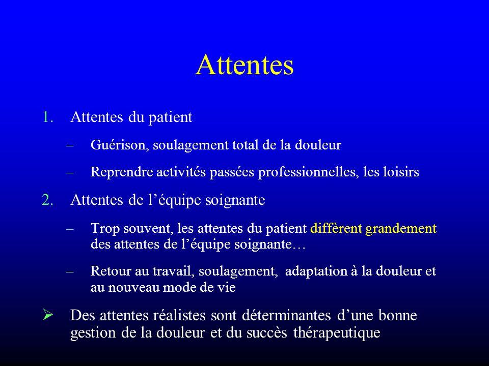 Attentes 1.Attentes du patient –Guérison, soulagement total de la douleur –Reprendre activités passées professionnelles, les loisirs 2.Attentes de léq