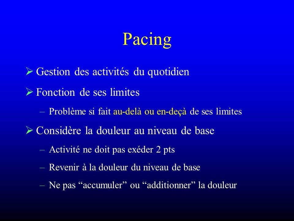 Pacing Gestion des activités du quotidien Fonction de ses limites –Problème si fait au-delà ou en-deçà de ses limites Considère la douleur au niveau d