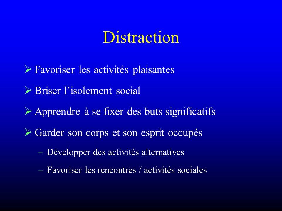 Distraction Favoriser les activités plaisantes Briser lisolement social Apprendre à se fixer des buts significatifs Garder son corps et son esprit occ