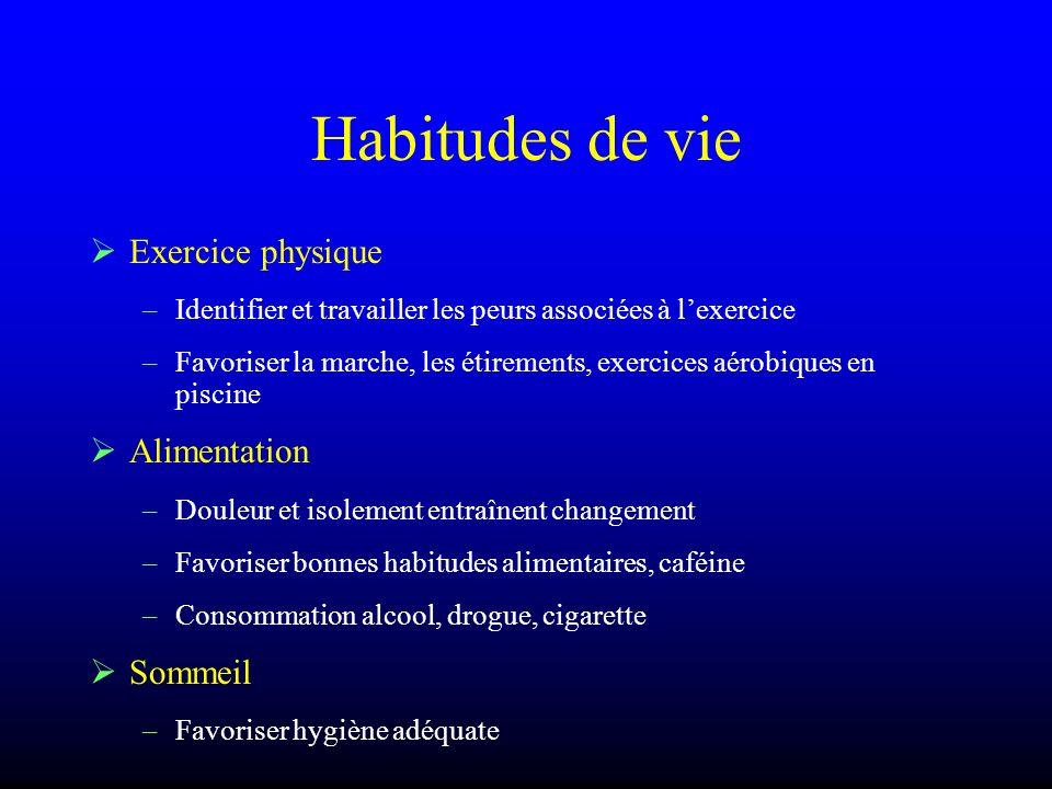 Habitudes de vie Exercice physique –Identifier et travailler les peurs associées à lexercice –Favoriser la marche, les étirements, exercices aérobique