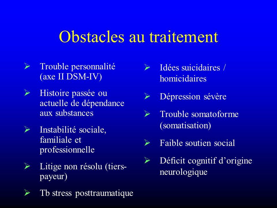 Obstacles au traitement Trouble personnalité (axe II DSM-IV) Histoire passée ou actuelle de dépendance aux substances Instabilité sociale, familiale e