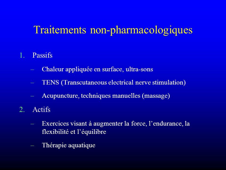 Traitements non-pharmacologiques 1.Passifs –Chaleur appliquée en surface, ultra-sons –TENS (Transcutaneous electrical nerve stimulation) –Acupuncture,