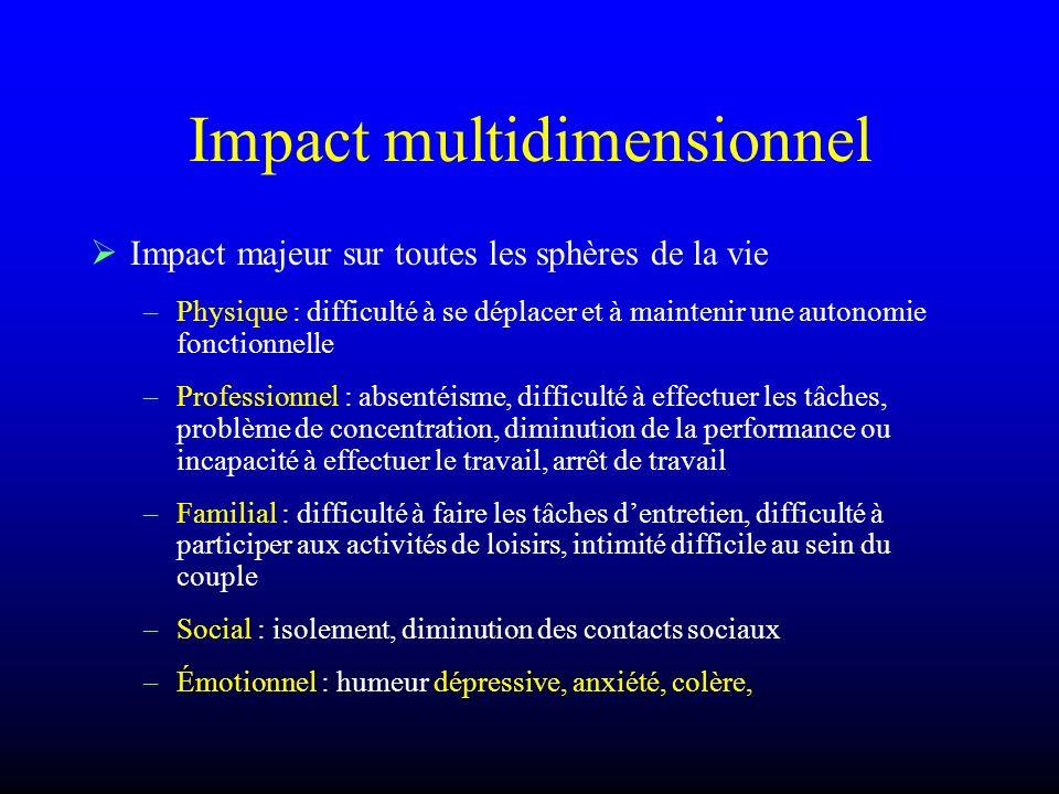 Impact multidimensionnel Impact majeur sur toutes les sphères de la vie –Physique : difficulté à se déplacer et à maintenir une autonomie fonctionnell