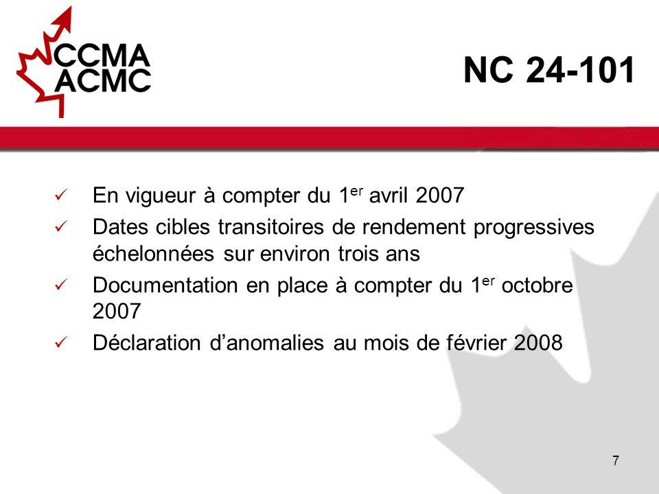 Norme canadienne 24-101 Appariement et règlement des opérations institutionnelles Phase de mise en œuvre Pierre Tremblay Directeur, Soutien aux Opérations de Trésorerie Caisse centrale Desjardins