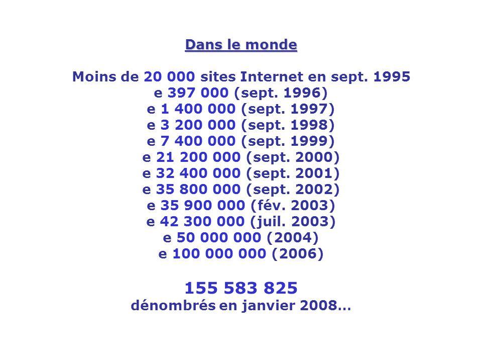Dans le monde Moins de 20 000 sites Internet en sept.