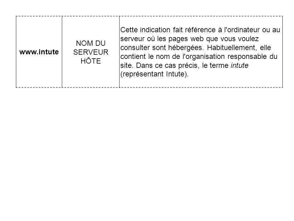 www.intute NOM DU SERVEUR HÔTE Cette indication fait référence à l ordinateur ou au serveur où les pages web que vous voulez consulter sont hébergées.