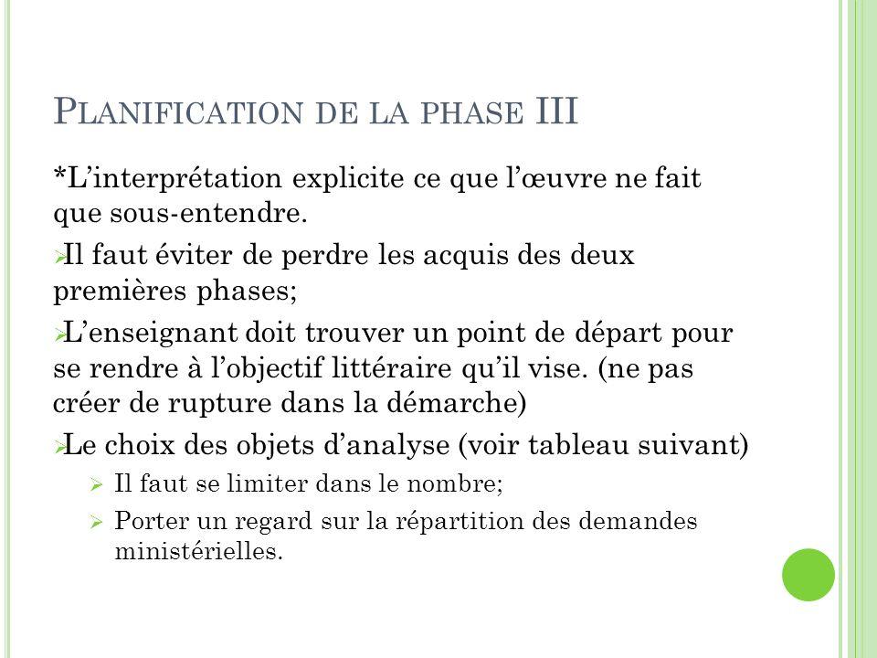 P LANIFICATION DE LA PHASE III *Linterprétation explicite ce que lœuvre ne fait que sous-entendre. Il faut éviter de perdre les acquis des deux premiè