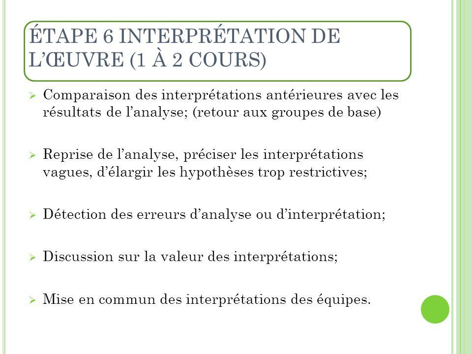 ÉTAPE 6 INTERPRÉTATION DE LŒUVRE (1 À 2 COURS) Comparaison des interprétations antérieures avec les résultats de lanalyse; (retour aux groupes de base