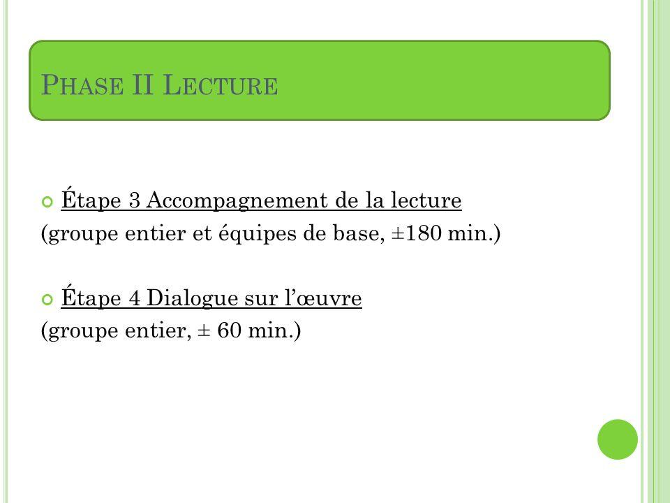 P HASE II L ECTURE Étape 3 Accompagnement de la lecture (groupe entier et équipes de base, ±180 min.) Étape 4 Dialogue sur lœuvre (groupe entier, ± 60