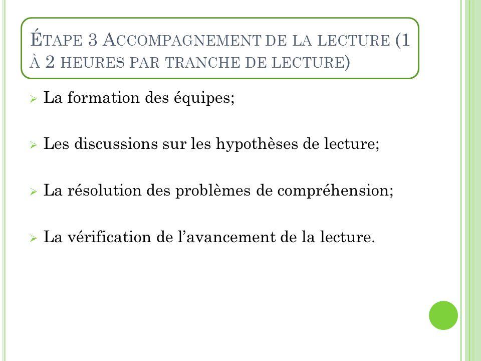 É TAPE 3 A CCOMPAGNEMENT DE LA LECTURE (1 À 2 HEURES PAR TRANCHE DE LECTURE ) La formation des équipes; Les discussions sur les hypothèses de lecture;