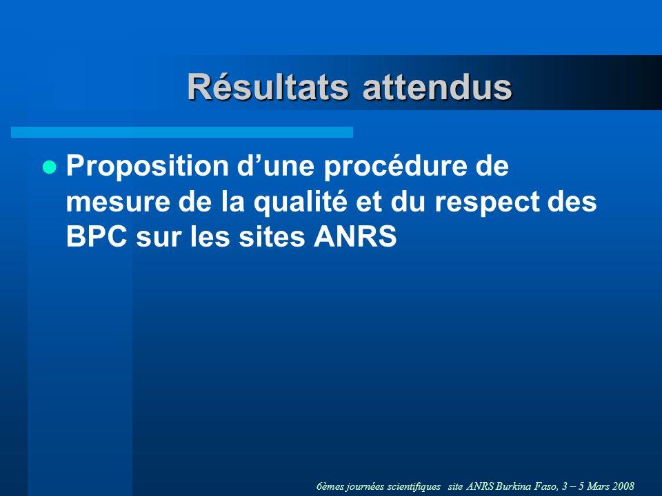 6èmes journées scientifiques site ANRS Burkina Faso, 3 – 5 Mars 2008 Résultats attendus Proposition dune procédure de mesure de la qualité et du respect des BPC sur les sites ANRS