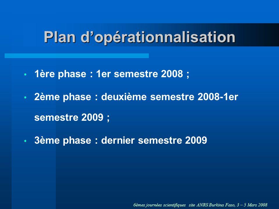 6èmes journées scientifiques site ANRS Burkina Faso, 3 – 5 Mars 2008 Plan dopérationnalisation 1ère phase : 1er semestre 2008 ; 2ème phase : deuxième semestre 2008-1er semestre 2009 ; 3ème phase : dernier semestre 2009