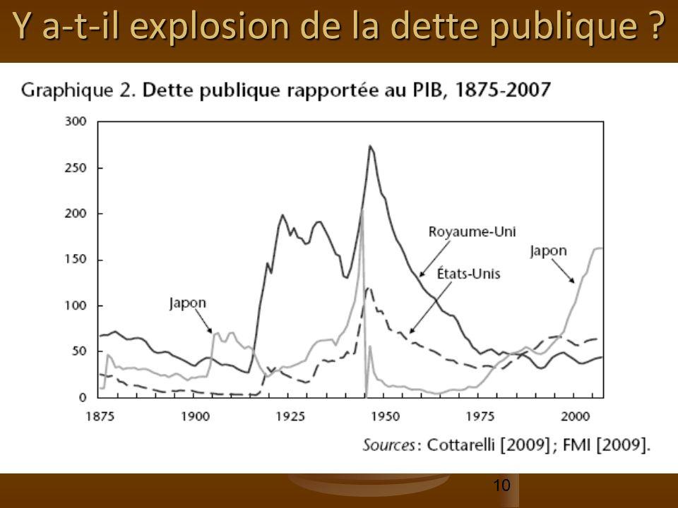 10 Y a-t-il explosion de la dette publique ?