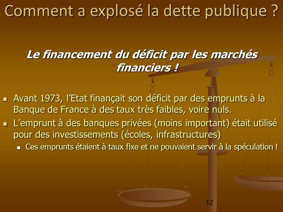 12 Le financement du déficit par les marchés financiers ! Avant 1973, lEtat finançait son déficit par des emprunts à la Banque de France à des taux tr