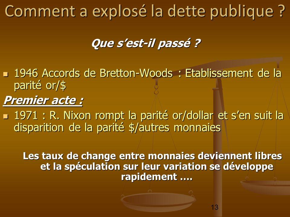 13 Que sest-il passé ? 1946 Accords de Bretton-Woods : Etablissement de la parité or/$ 1946 Accords de Bretton-Woods : Etablissement de la parité or/$