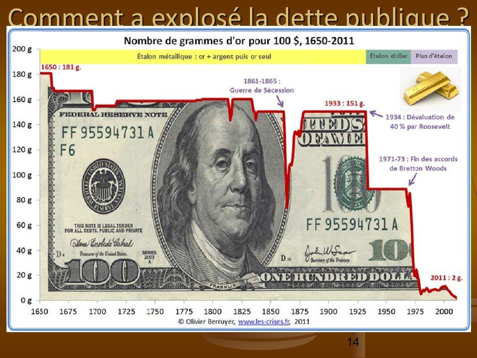 14 Comment a explosé la dette publique ?