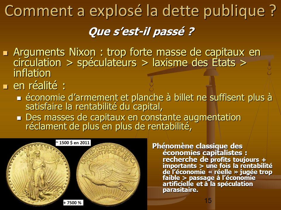15 Que sest-il passé ? Arguments Nixon : trop forte masse de capitaux en circulation > spéculateurs > laxisme des Etats > inflation Arguments Nixon :
