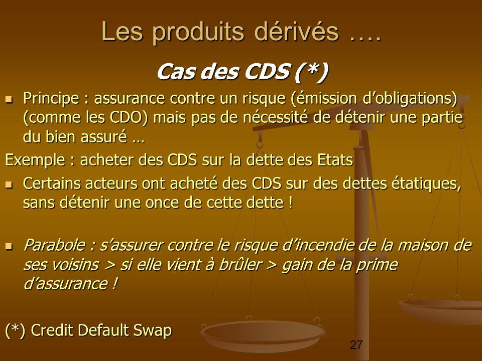 27 Cas des CDS (*) Principe : assurance contre un risque (émission dobligations) (comme les CDO) mais pas de nécessité de détenir une partie du bien a