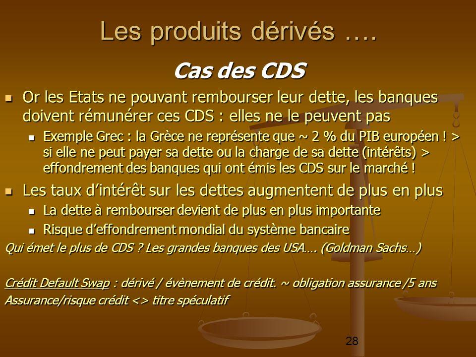 28 Cas des CDS Or les Etats ne pouvant rembourser leur dette, les banques doivent rémunérer ces CDS : elles ne le peuvent pas Or les Etats ne pouvant