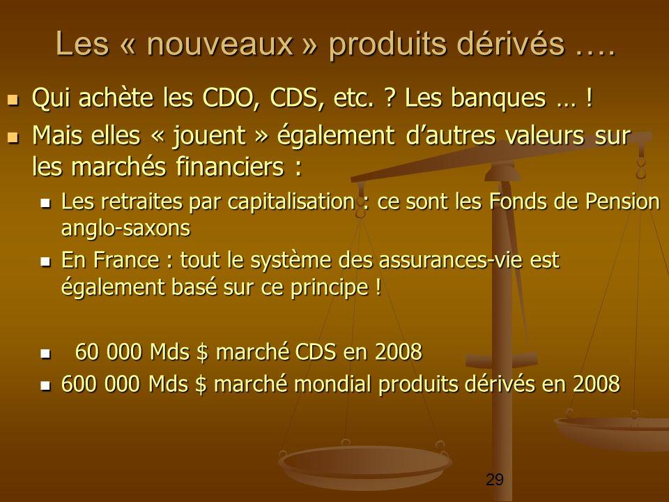 29 Qui achète les CDO, CDS, etc. ? Les banques … ! Qui achète les CDO, CDS, etc. ? Les banques … ! Mais elles « jouent » également dautres valeurs sur
