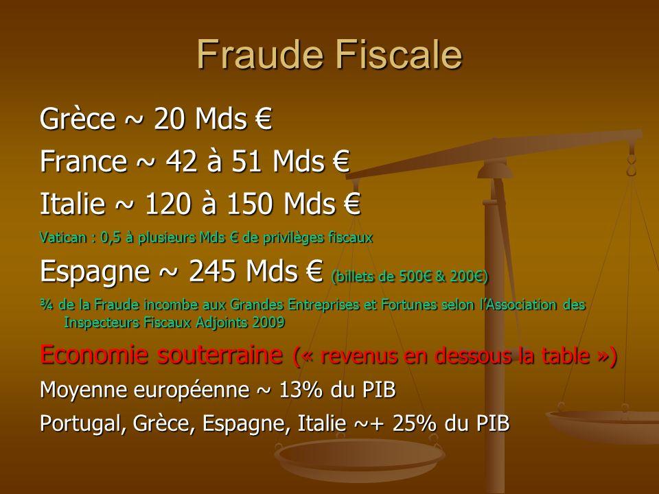 Fraude Fiscale Grèce ~ 20 Mds Grèce ~ 20 Mds France ~ 42 à 51 Mds France ~ 42 à 51 Mds Italie ~ 120 à 150 Mds Italie ~ 120 à 150 Mds Vatican : 0,5 à p