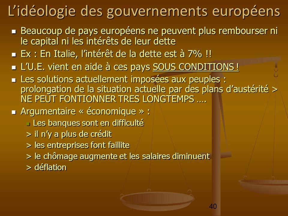 40 Beaucoup de pays européens ne peuvent plus rembourser ni le capital ni les intérêts de leur dette Beaucoup de pays européens ne peuvent plus rembou