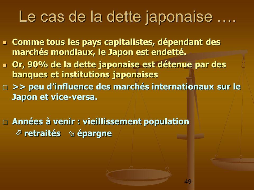 49 Comme tous les pays capitalistes, dépendant des marchés mondiaux, le Japon est endetté. Comme tous les pays capitalistes, dépendant des marchés mon
