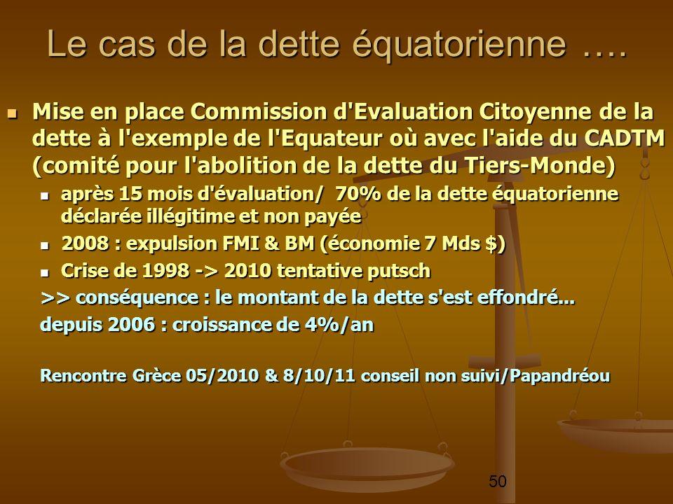 50 Mise en place Commission d'Evaluation Citoyenne de la dette à l'exemple de l'Equateur où avec l'aide du CADTM (comité pour l'abolition de la dette
