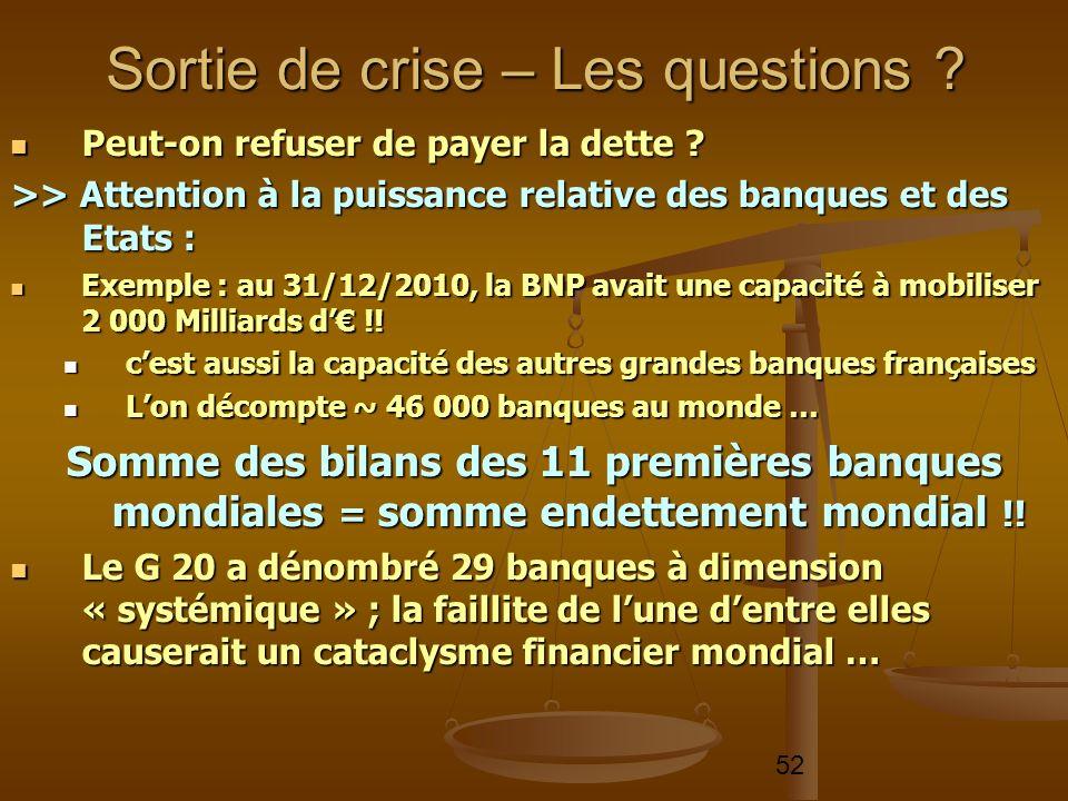 52 Peut-on refuser de payer la dette ? Peut-on refuser de payer la dette ? >> Attention à la puissance relative des banques et des Etats : Exemple : a
