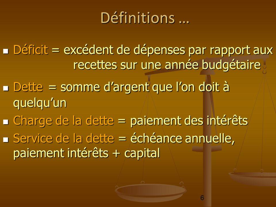 6 Définitions … Déficit = excédent de dépenses par rapport aux recettes sur une année budgétaire Dette = somme dargent que lon doit à quelquun Charge
