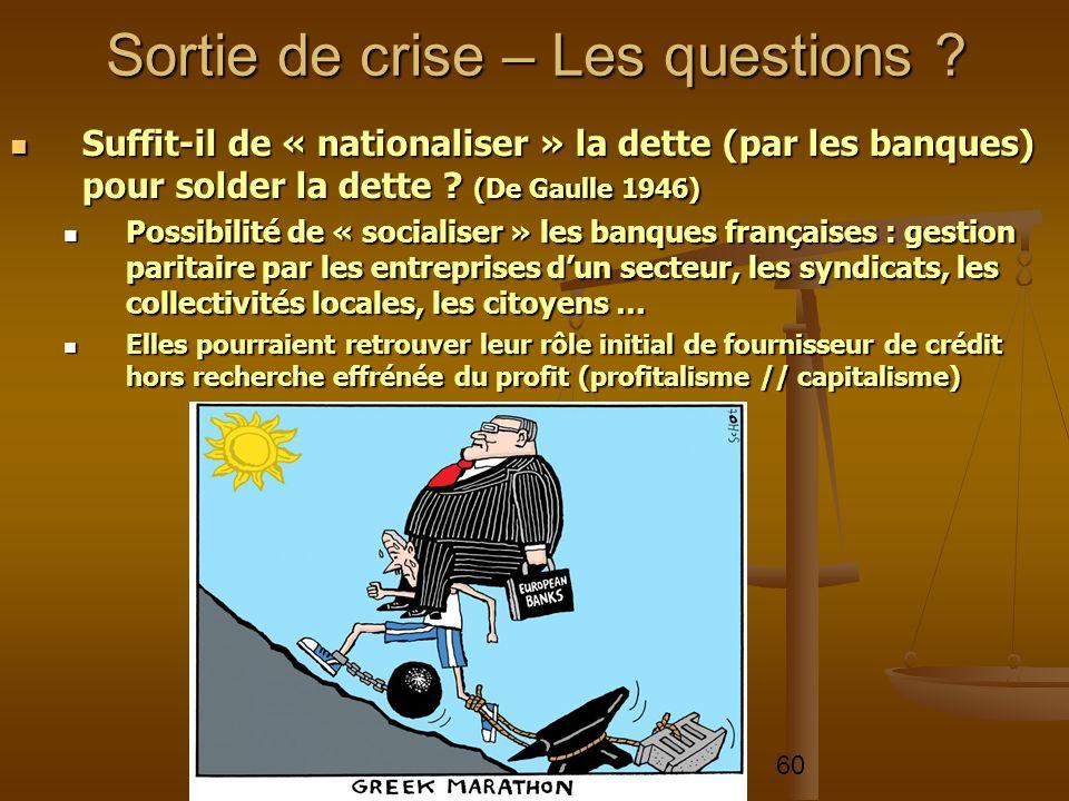 60 Suffit-il de « nationaliser » la dette (par les banques) pour solder la dette ? (De Gaulle 1946) Suffit-il de « nationaliser » la dette (par les ba
