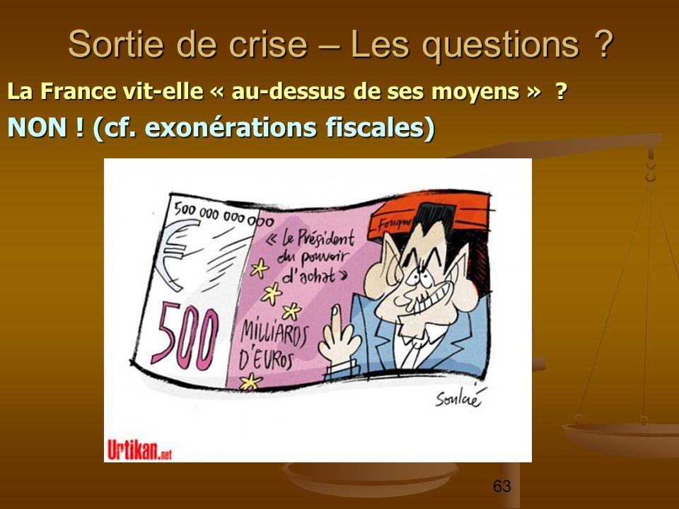 63 La France vit-elle « au-dessus de ses moyens » ? NON ! (cf. exonérations fiscales) Sortie de crise – Les questions ?