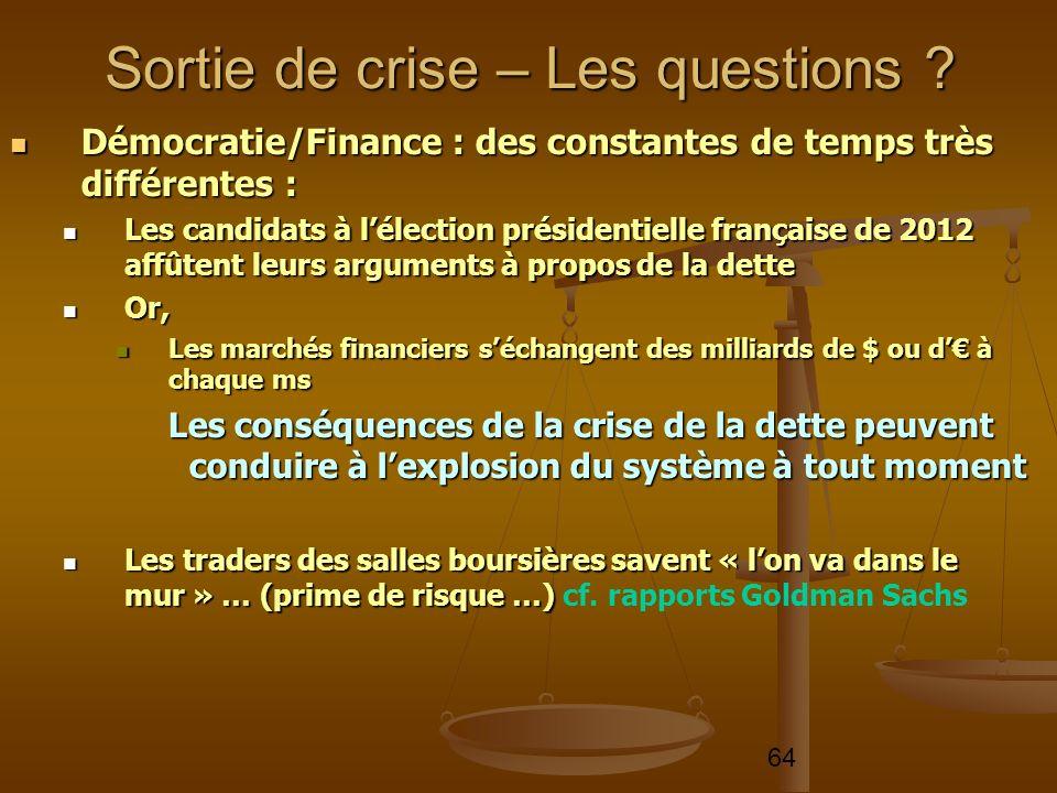 64 Démocratie/Finance : des constantes de temps très différentes : Démocratie/Finance : des constantes de temps très différentes : Les candidats à lél
