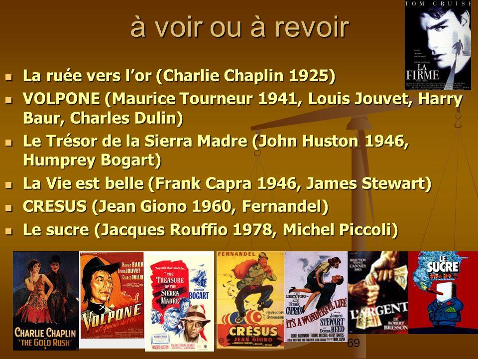 69 La ruée vers lor (Charlie Chaplin 1925) La ruée vers lor (Charlie Chaplin 1925) VOLPONE (Maurice Tourneur 1941, Louis Jouvet, Harry Baur, Charles D