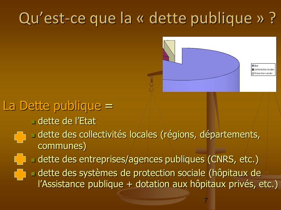 7 Quest-ce que la « dette publique » ? La Dette publique = dette de lEtat dette des collectivités locales (régions, départements, communes) dette des