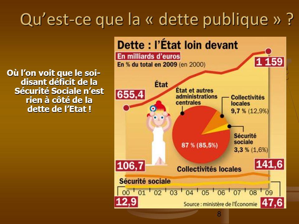 8 Quest-ce que la « dette publique » ? Où lon voit que le soi- disant déficit de la Sécurité Sociale nest rien à côté de la dette de lEtat !