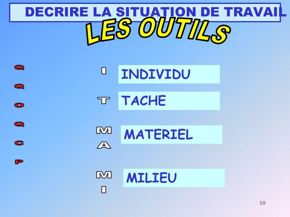 10 DECRIRE LA SITUATION DE TRAVAIL INDIVIDU TACHE MATERIEL MILIEU
